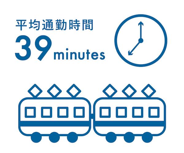 平均通勤時間